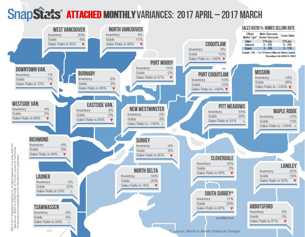 April 2017 Fraser Valley Market Stats